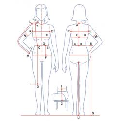 PGM How to Measure Female Body