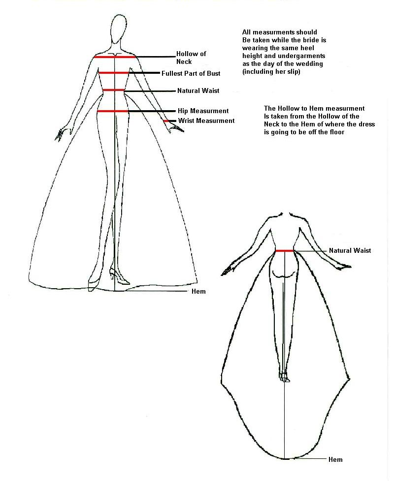 How to Measure Bridal Gown