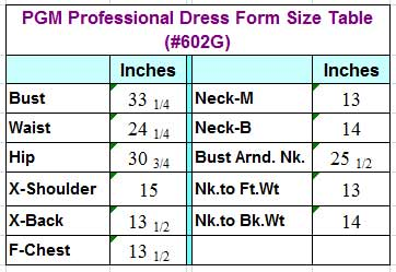 USA Female Dress Form Size Table