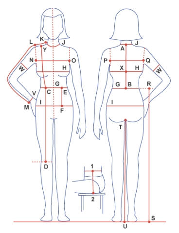 How to measure female body